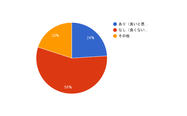 %e3%83%a6%e3%83%bc%e3%82%b5%e3%82%99%e3%83%bc%e3%82%a2%e3%83%aa%e3%83%8a%e3%82%b7